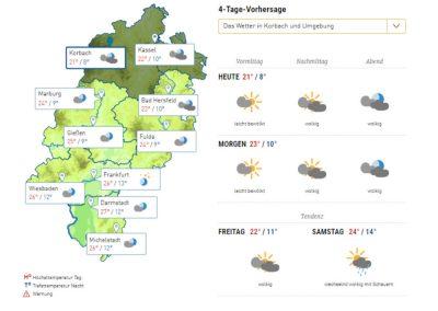 """Wettervorhersage 1000x1000 400x284 - Digitale Gästemappe vom Apartmenthaus """"Am Gersthof"""""""